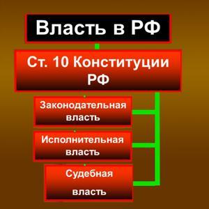 Органы власти Алтайского
